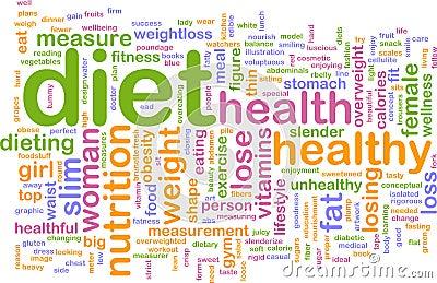 Het woordwolk van het dieet