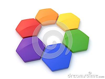 Hexagonal color wheel