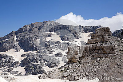 The highest peak at Albanian Alps