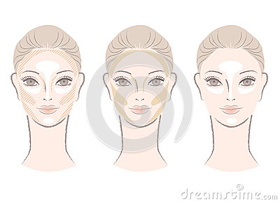 Highlighting and contouring area chart for face