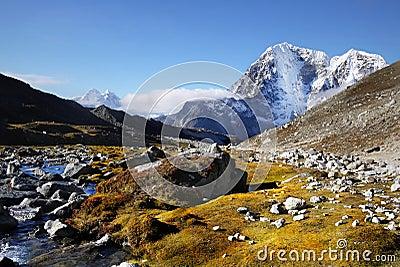Himalayan Landscape, Himalayas Mountains