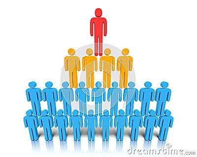 Hiërarchie van mensen.