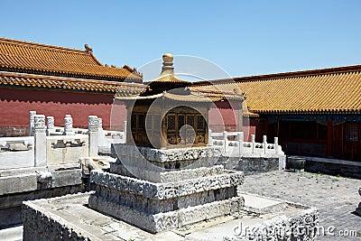 The historical Forbidden City in Beijing