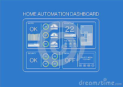 Home Automation Dashboard Example With Flat Design To Control Water Room Temperature Security And Media