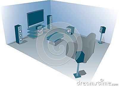 Home Cinema Set-up