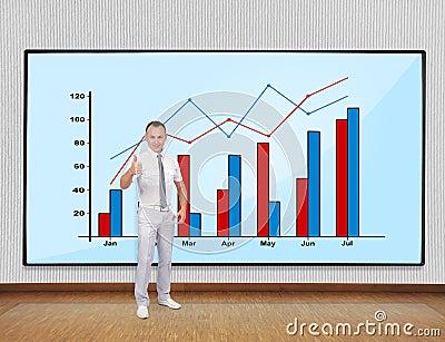 Homem de negócios que mostra o polegar acima