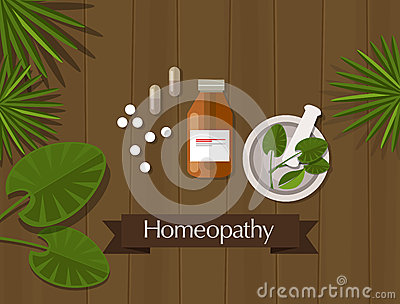 What are Homeopathics?
