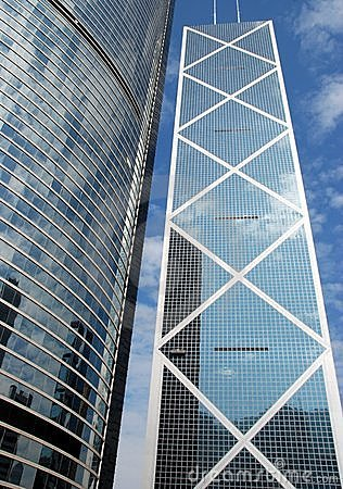 Hong Kong, China: Bank of China