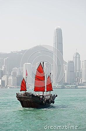 Free Hong Kong Skyline Stock Photos - 11306803