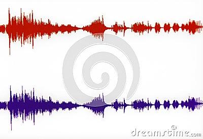 Horizontal Stereo Waveform
