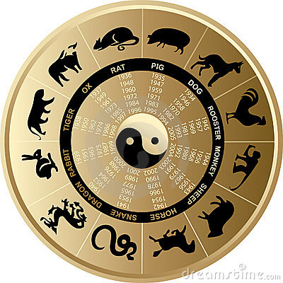 Free Horoscope Chinese Royalty Free Stock Image - 8235716