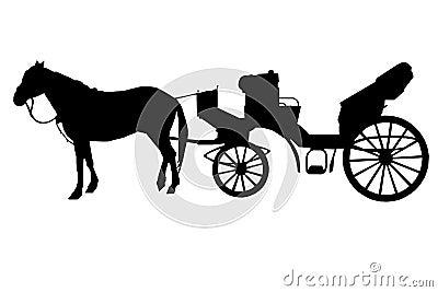 Horse-dare
