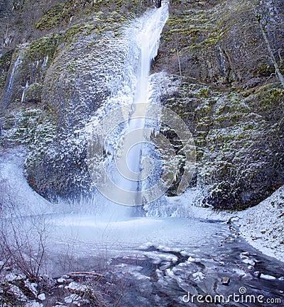 Horsetail Falls Panorama