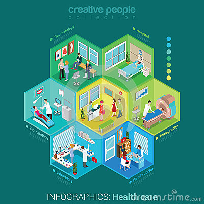 Free Hospital Laboratory Interior Vector Isometric Medicine Concept Royalty Free Stock Images - 59049619
