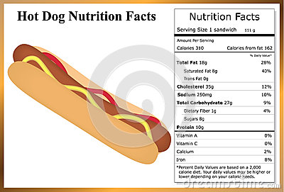 Hot Dog Nutrition Facts Stock Vector Image 54775377