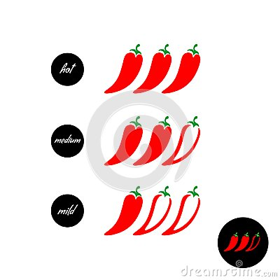 Free Hot Red Pepper Strength Scale Indicator With Mild, Medium And Ho Royalty Free Stock Image - 104004736