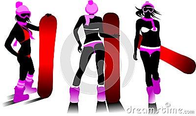 Hot snowboard