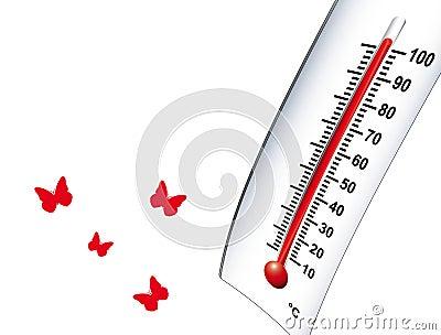 Hot warm 2