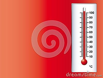 Hot warm 3