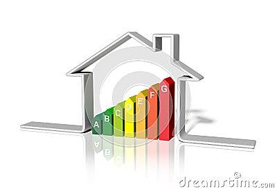 House energetic
