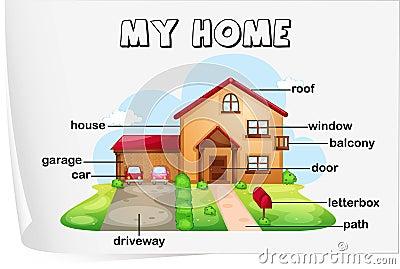 House parts