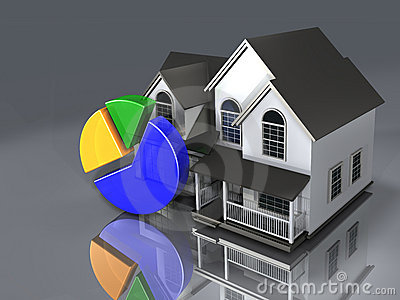 House and Pie Chart