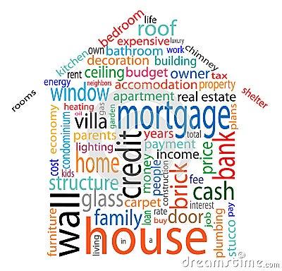 House word cloud