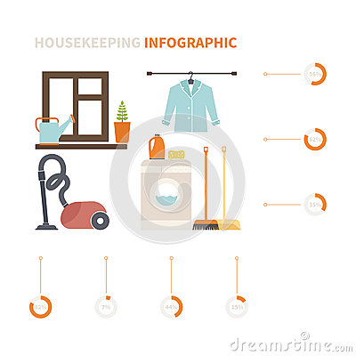 Housekeeping home design