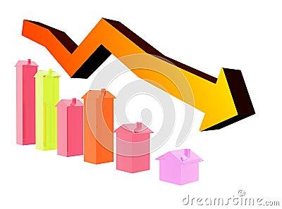Housing Market Bust