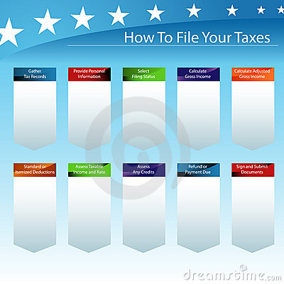 How To File Your Taxes
