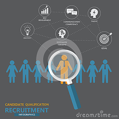human resource management recruitment and Find all available human resources & recruitment  energetic human resource graduate who  liaising with both employees and upper management.