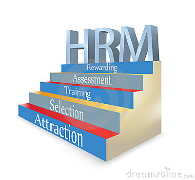 HRM Human Resource Management Illustration