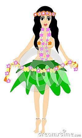 Hula Girl Stock Image - Image: 9185671