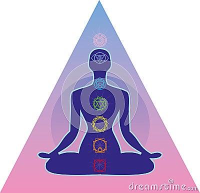 Human_chakra_system