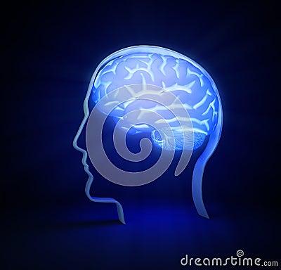Human Intelligence andr psychology