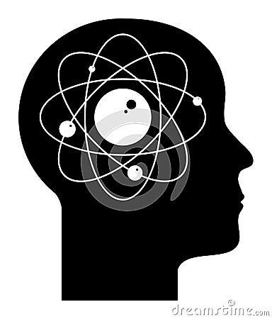Human mind - atom