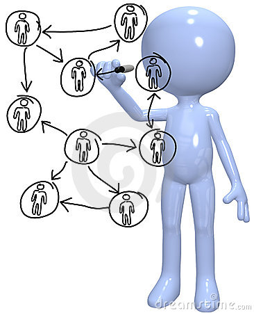Human resources manager diagrams people network