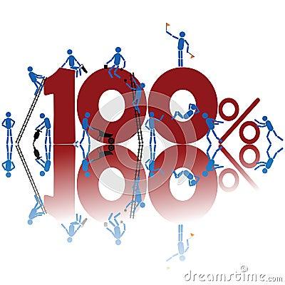 Hundra en procent