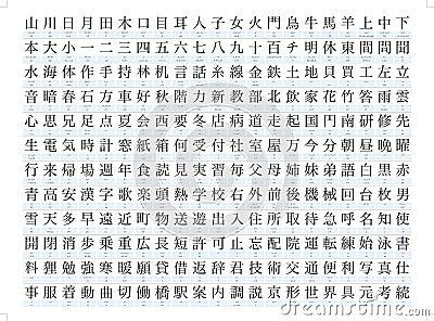 Hundreds of Kanji