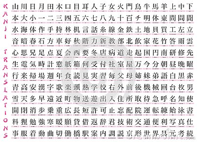 Hundreds of Kanji