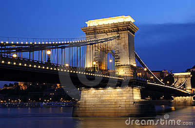 Hungary, Chain Bridge
