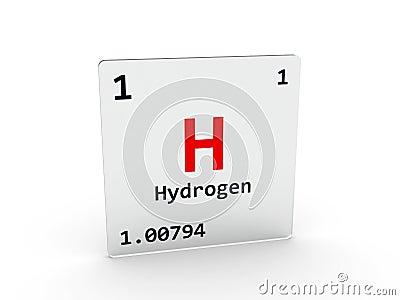 Hydrogen symbol - H