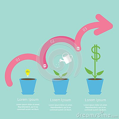 Free Idea Bulb Seed, Watering Can, Dollar Plant Pot. Three Step Pink Upwards Arrow With Screw Timeline Infographic  Flat Design. Stock Images - 50681744