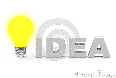 The idea concept