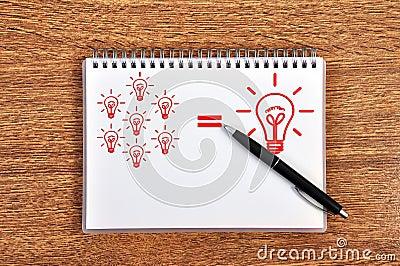 Idea formula