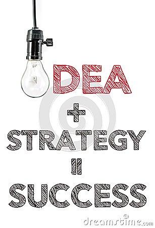 essay innovation critical success