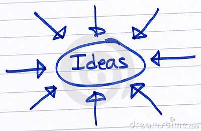 Ideas, circled and written on white paper.