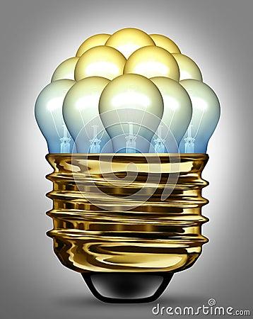 Ideas Organization