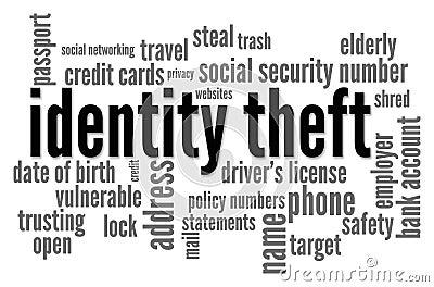 Identity Theft Word Cloud Stock Image Image 16558511
