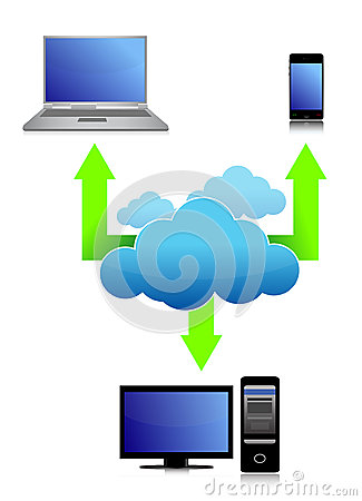 Illustration of Cloud computing concept design